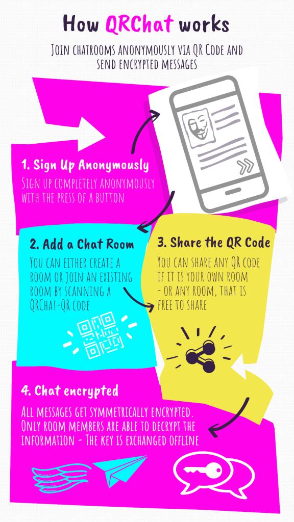 QRChat Infographic